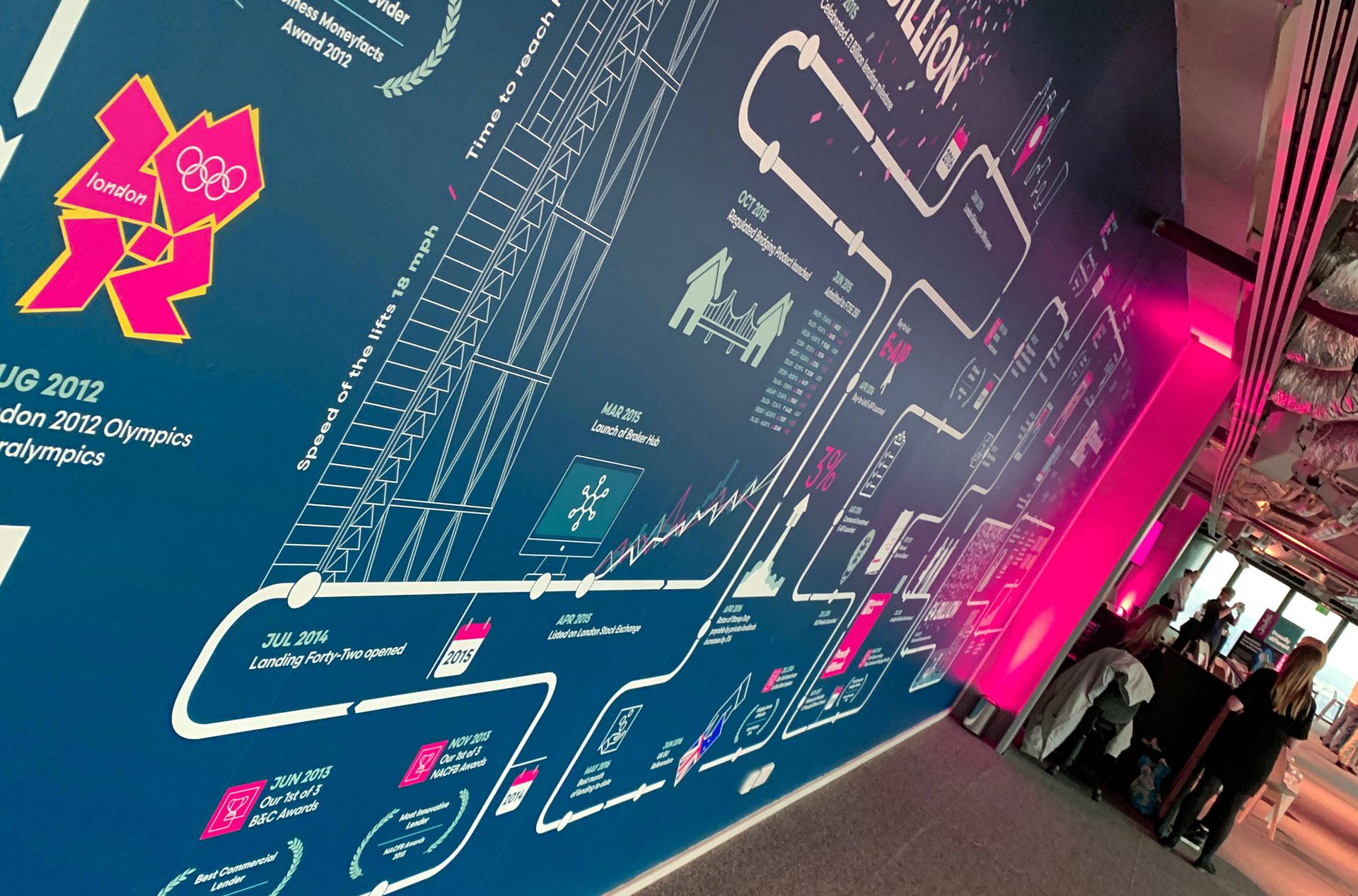 Glendale Shawbrook Broker Summit Wall Design