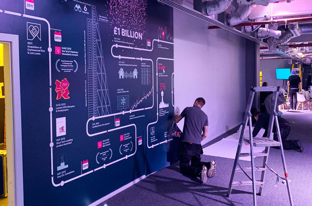 Glendale Shawbrook Broker Summit Wall Graphics